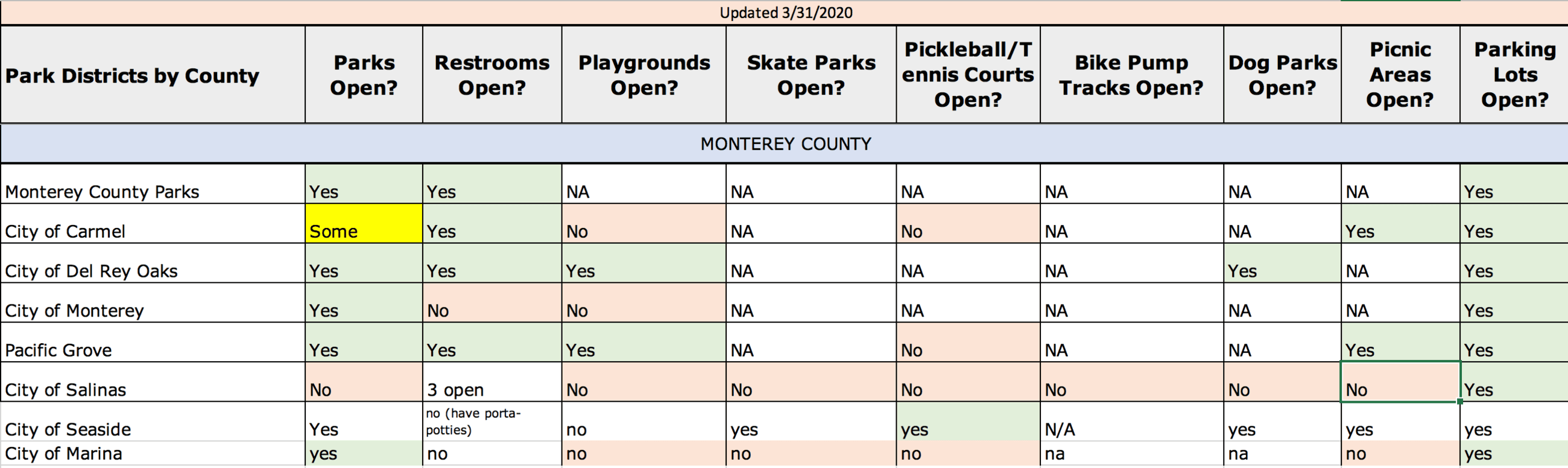 Monterey county parks open